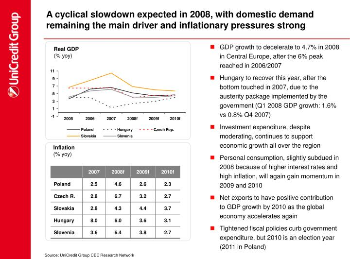 A cyclical slowdown expected in 2008, with domestic demand remaining the main driver and inflationary pressures strong