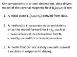 key components of a time dependent data driven model of the coronal magnetic field b c x y z t are