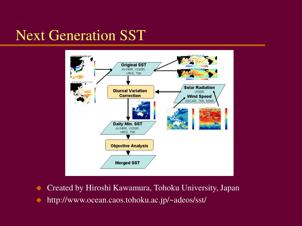 PPT - Infrared and Microwave Remote Sensing of Sea Surface