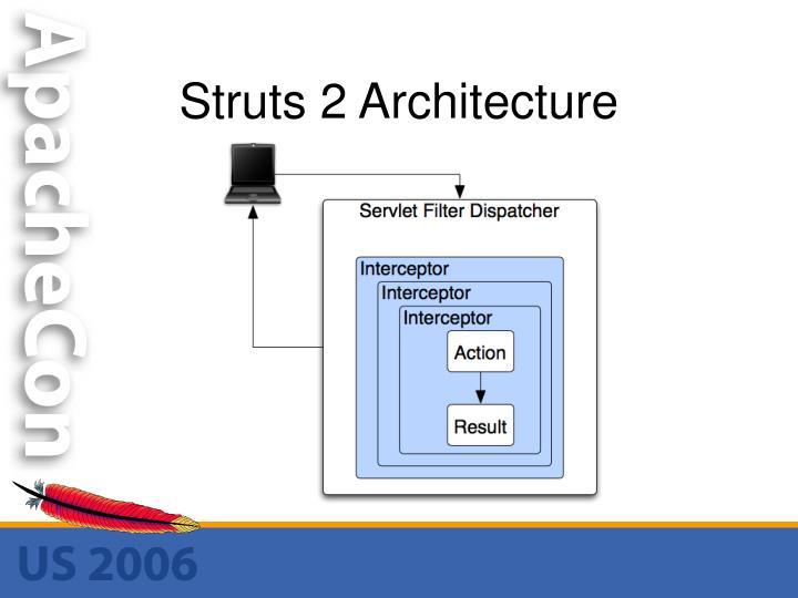 Struts 2 Architecture