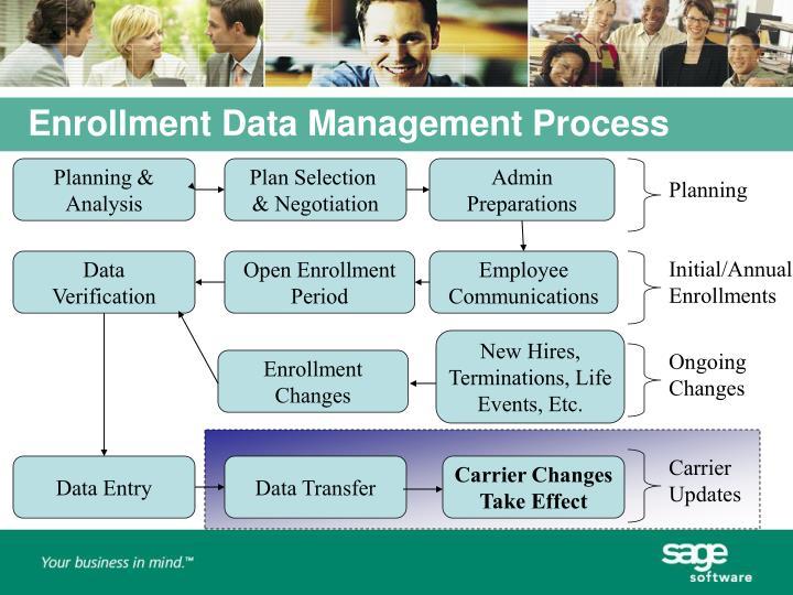 Enrollment Data Management Process