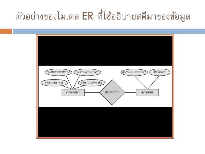 ตัวอย่างของโมเดล ER ที่ใช้อธิบายสคีมาของข้อมูล