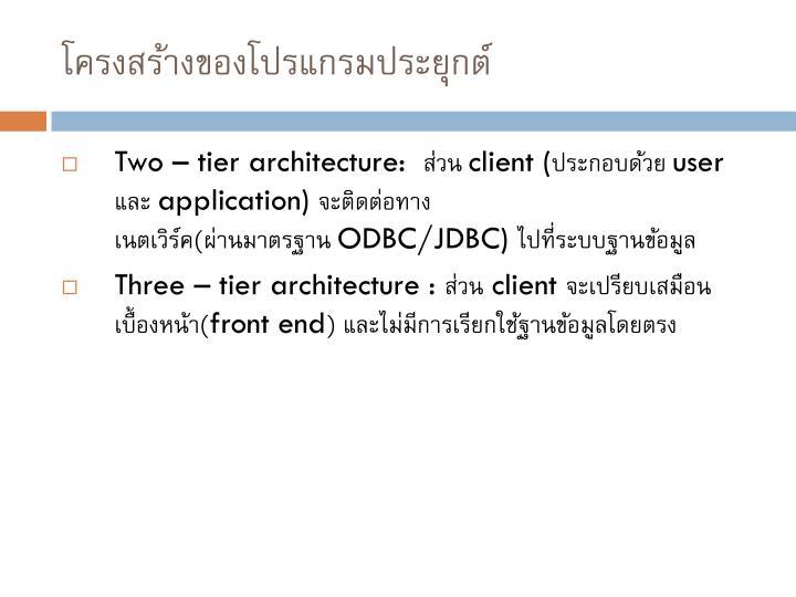 โครงสร้างของโปรแกรมประยุกต์