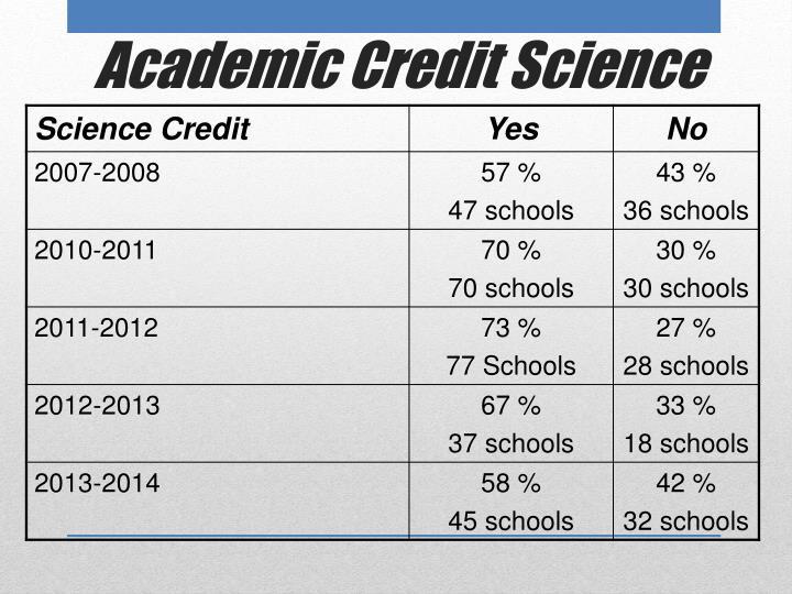 Academic Credit Science