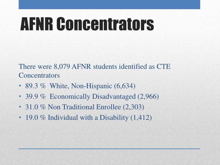 There were 8,079 AFNR students identified as CTE Concentrators