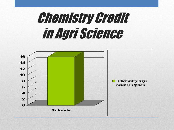 Chemistry Credit