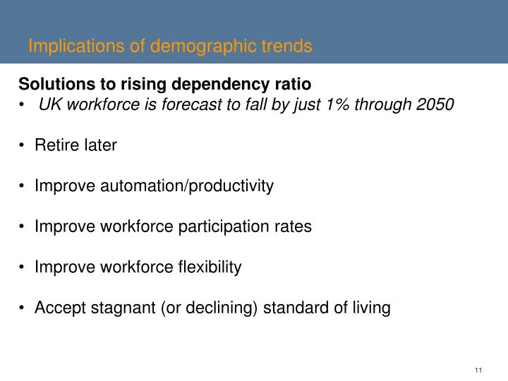 Implications of demographic trends