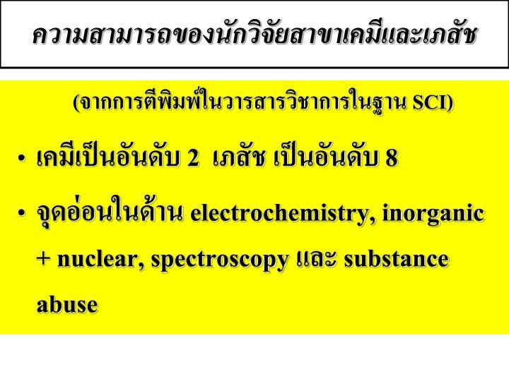 ความสามารถของนักวิจัยสาขาเคมีและเภสัช