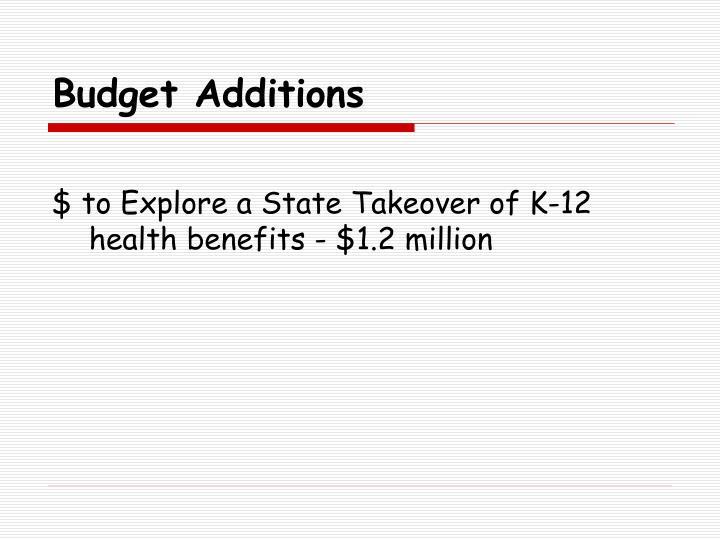 Budget Additions