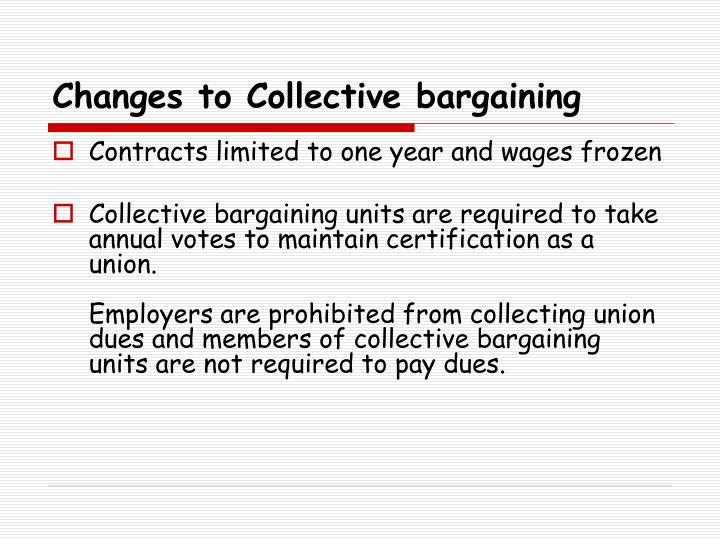 Changes to Collective bargaining