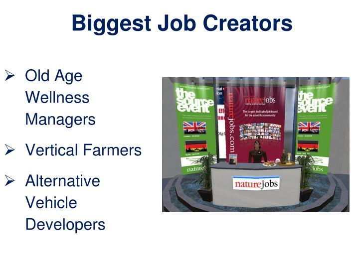 Biggest Job Creators