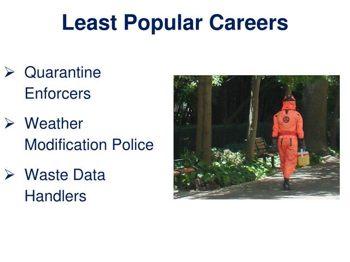 Least Popular Careers