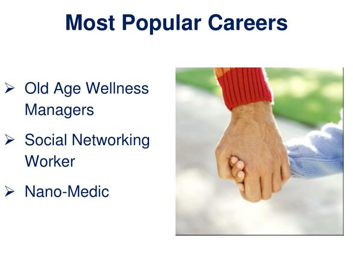 Most Popular Careers