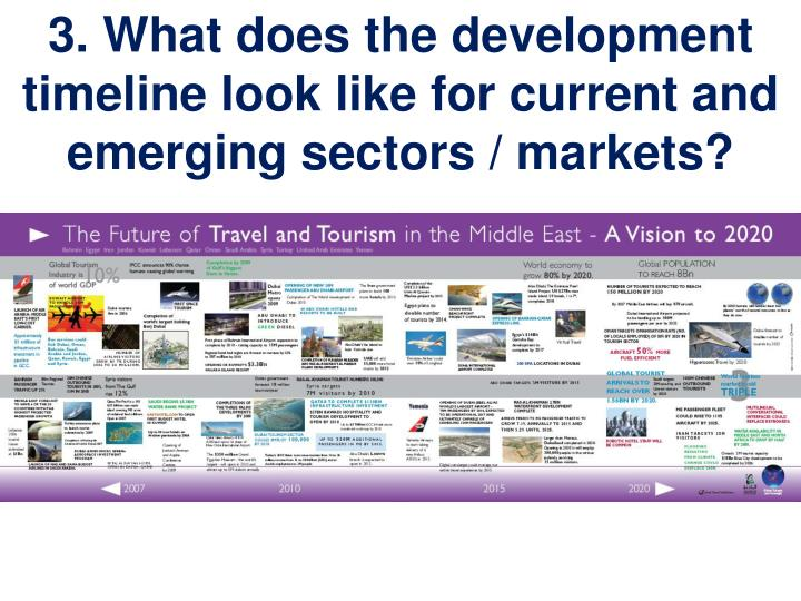 3. What does the development timeline look like for current and emerging sectors / markets?