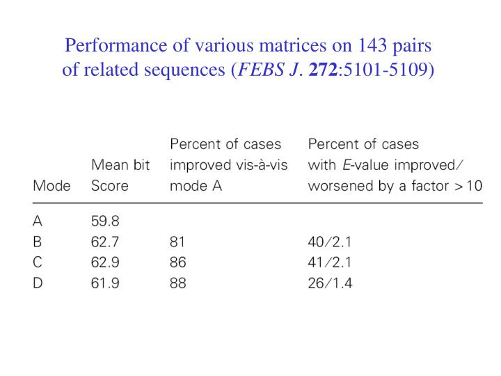Performance of various matrices on 143 pairs