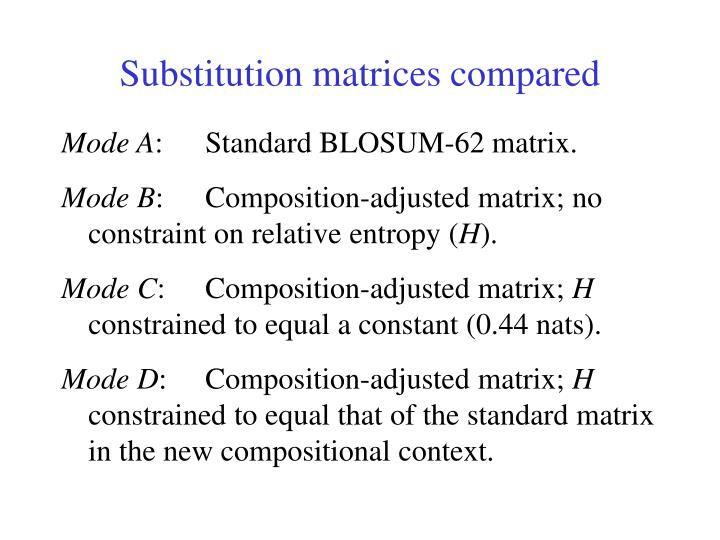 Substitution matrices compared