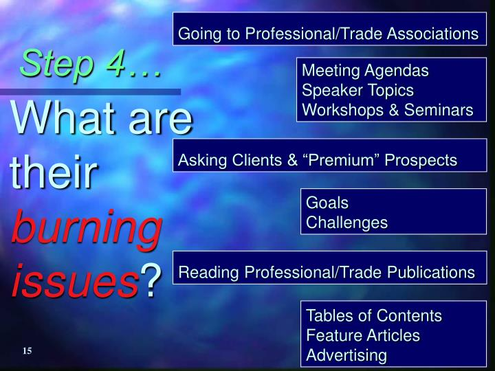 Going to Professional/Trade Associations