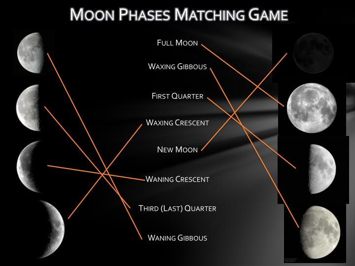 Moon Phases Matching Game
