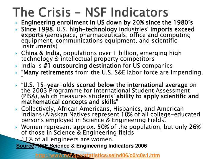 The crisis nsf indicators