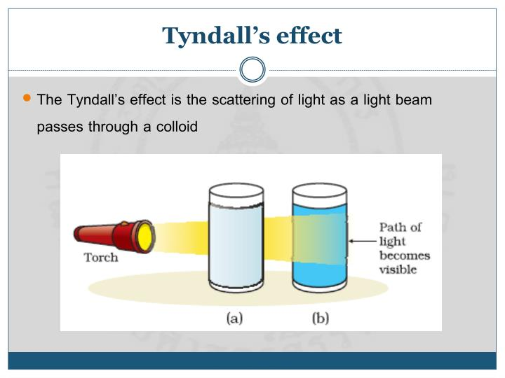 Tyndall's effect