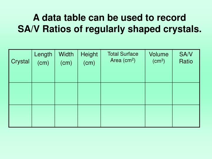 A data table can be used to record