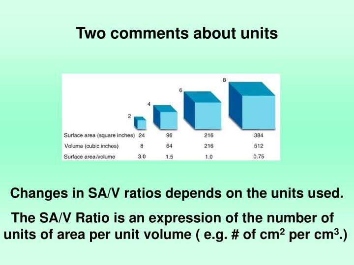 Two comments about units