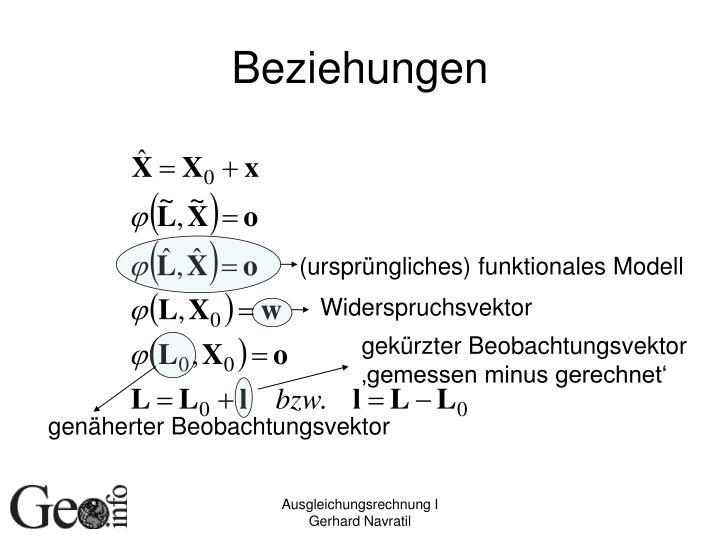 (ursprüngliches) funktionales Modell