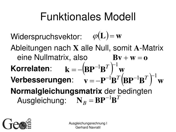 Funktionales Modell