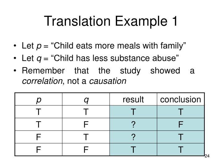 Translation Example 1