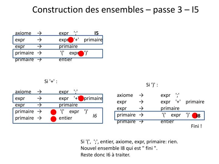 Construction des ensembles – passe 3 – I5