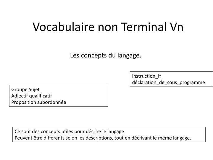 Vocabulaire non terminal vn