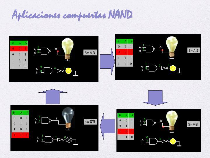 Aplicaciones compuertas NAND