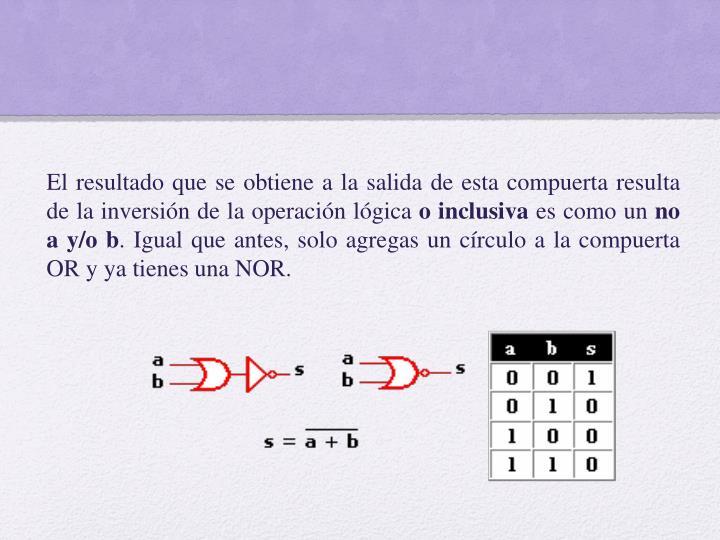 El resultado que se obtiene a la salida de esta compuerta resulta de la inversión de la operación lógica