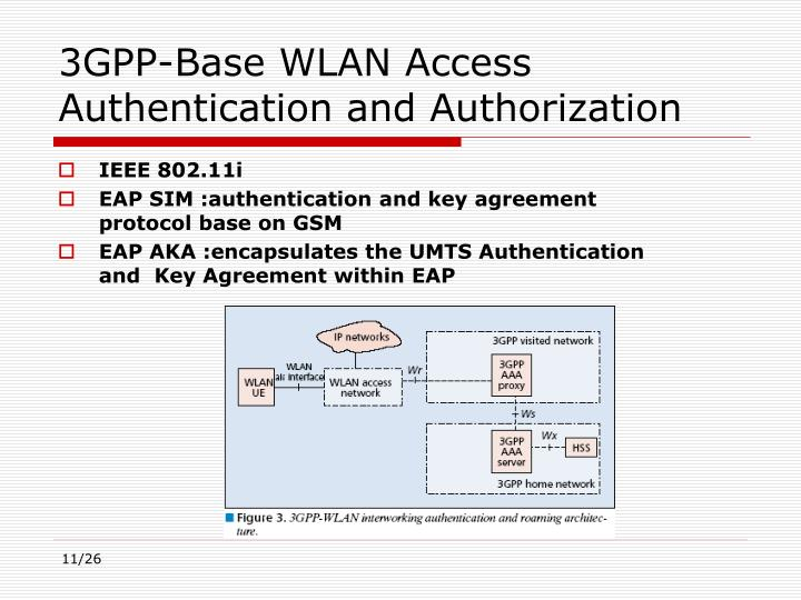3GPP-Base WLAN Access Authentication and Authorization