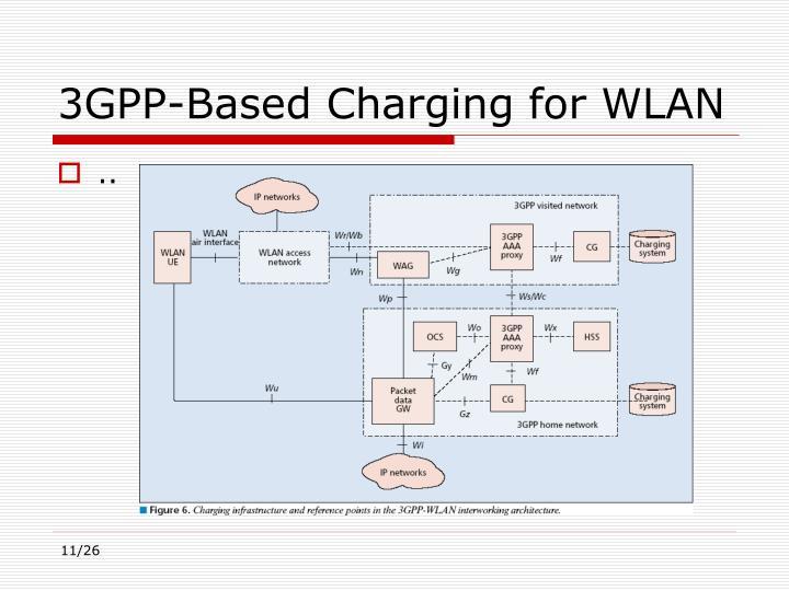 3GPP-Based Charging for WLAN