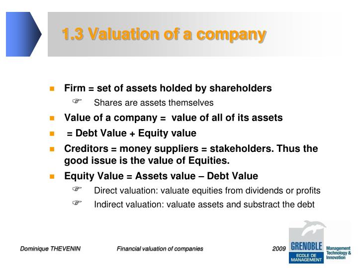 1.3 Valuation of a company