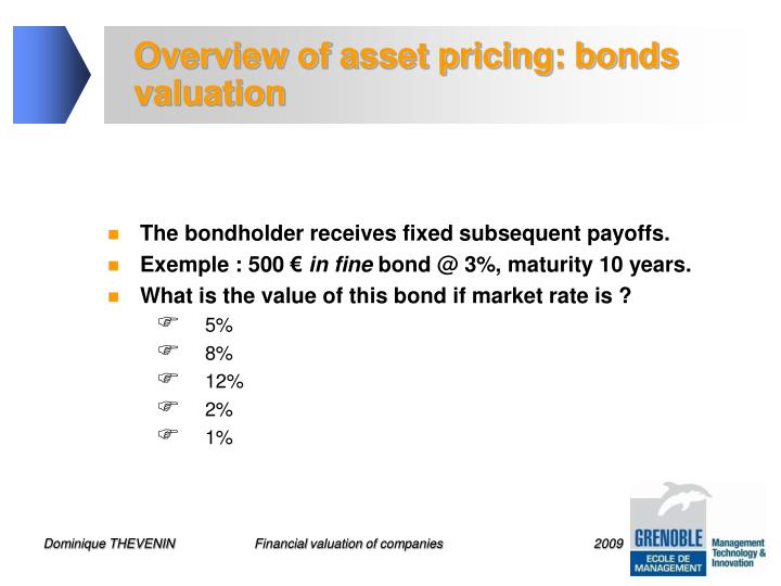 Overview of asset pricing: bonds valuation