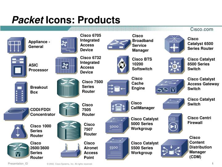 packet icons products n.