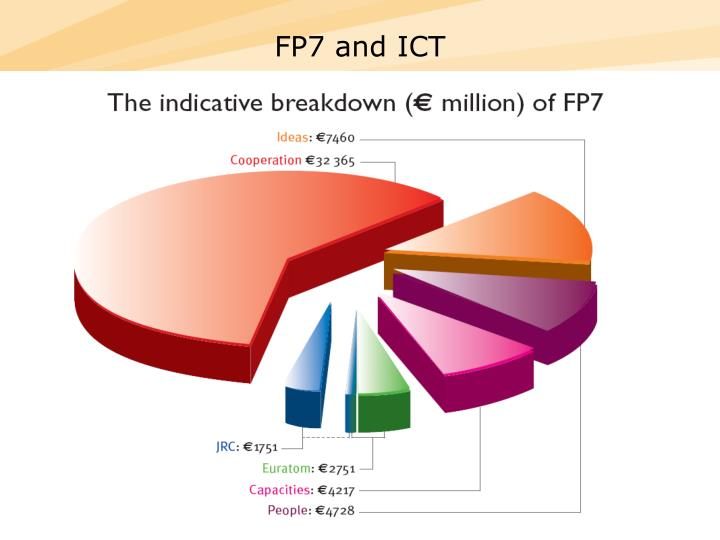 FP7 and ICT