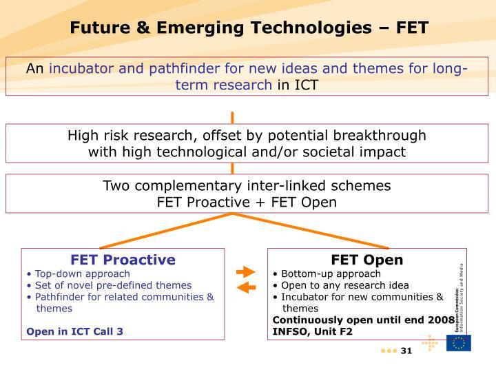 Future & Emerging Technologies – FET