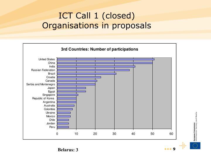 ICT Call 1 (closed)