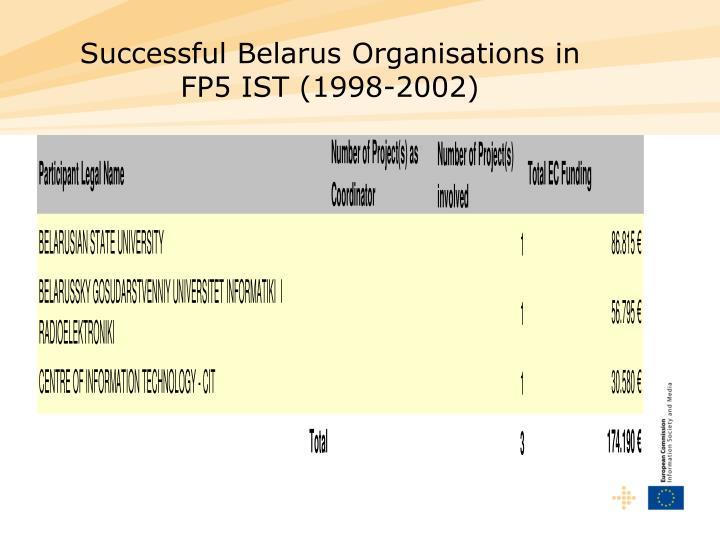 Successful belarus organisations in fp5 ist 1998 2002