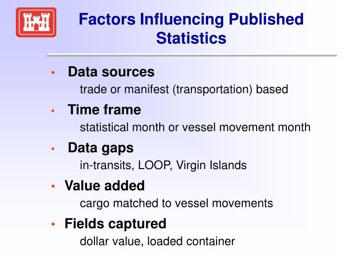 Factors Influencing Published Statistics