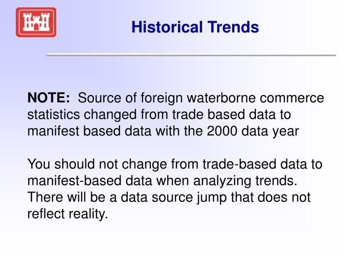Historical Trends
