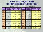 state total target loads option b selected by psc