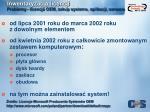 inwentaryzacja licencji problemy licencja oem zakup systemu aplikacji serwera