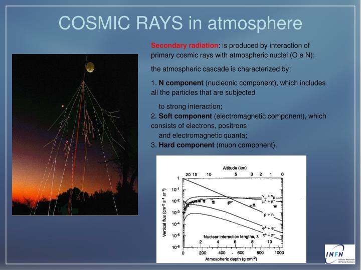 COSMIC RAYS in atmosphere