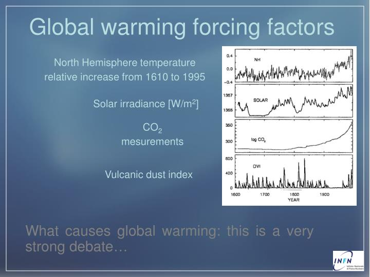 Global warming forcing factors