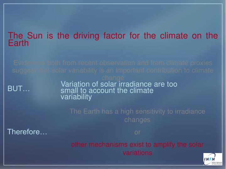 The Sun is the driving factor for the climate on the Earth