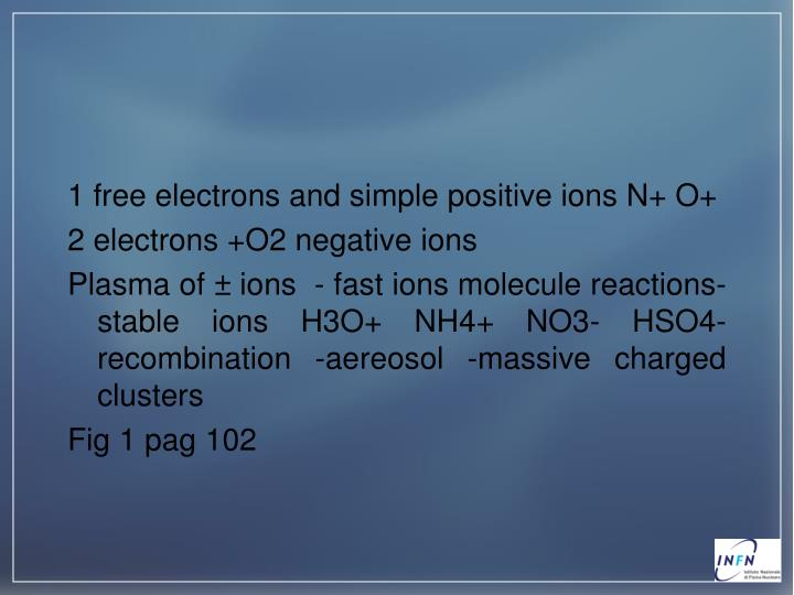 1 free electrons and simple positive ions N+ O+